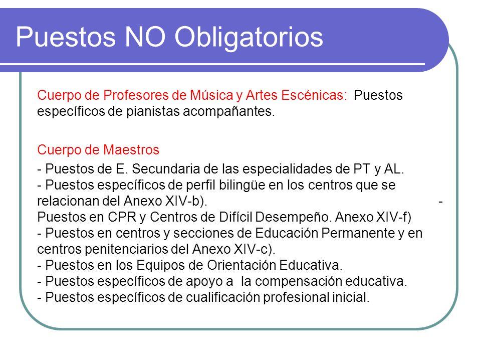 Puestos NO Obligatorios Cuerpo de Profesores de Música y Artes Escénicas: Puestos específicos de pianistas acompañantes.