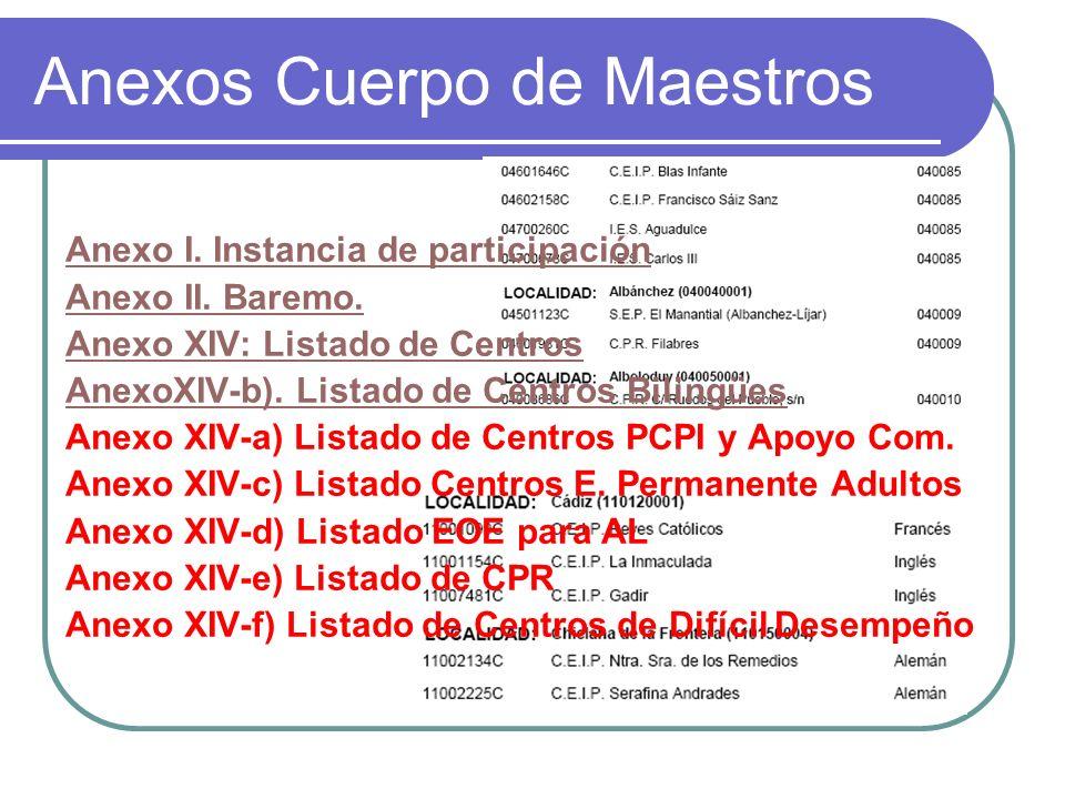 Anexos Cuerpo de Maestros Anexo I.Instancia de participación Anexo II.