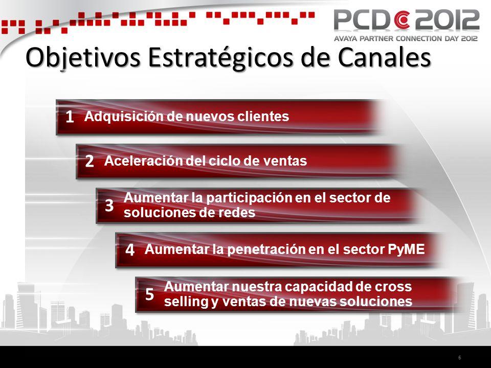 6 Objetivos Estratégicos de Canales Adquisición de nuevos clientes 1 Aceleración del ciclo de ventas 2 Aumentar la participación en el sector de soluc