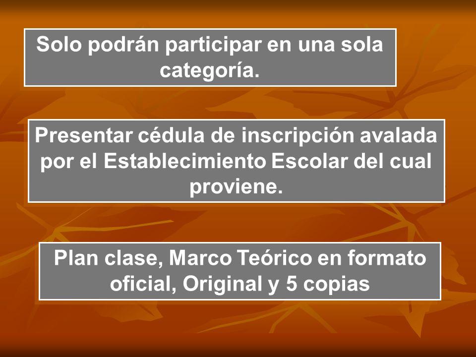 Solo podrán participar en una sola categoría. Presentar cédula de inscripción avalada por el Establecimiento Escolar del cual proviene. Presentar cédu