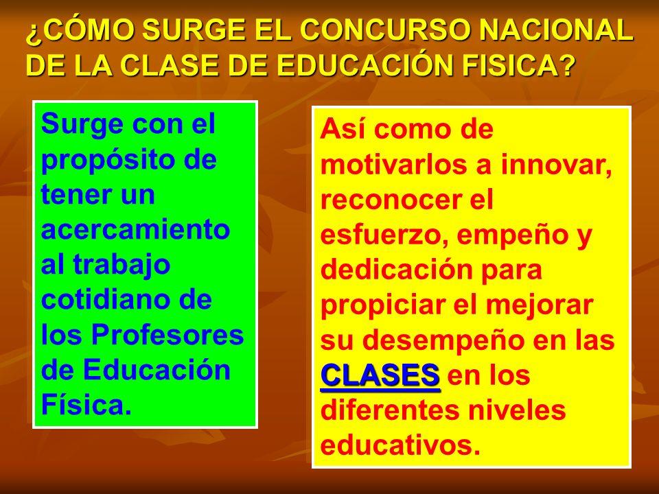 ¿CÓMO SURGE EL CONCURSO NACIONAL DE LA CLASE DE EDUCACIÓN FISICA? Surge con el propósito de tener un acercamiento al trabajo cotidiano de los Profesor