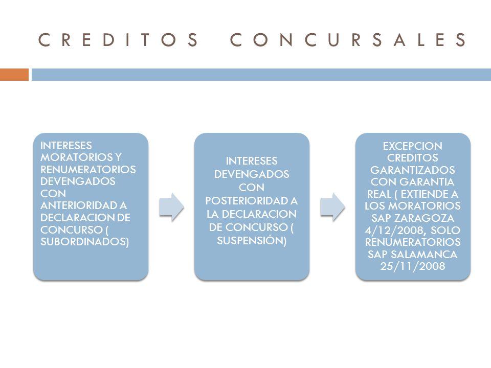 CREDITOS CONCURSALES INTERESES MORATORIOS Y RENUMERATORIOS DEVENGADOS CON ANTERIORIDAD A DECLARACION DE CONCURSO ( SUBORDINADOS) INTERESES DEVENGADOS