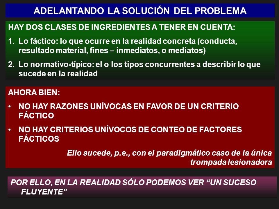ADELANTANDO LA SOLUCIÓN DEL PROBLEMA HAY DOS CLASES DE INGREDIENTES A TENER EN CUENTA: 1.Lo fáctico: lo que ocurre en la realidad concreta (conducta,