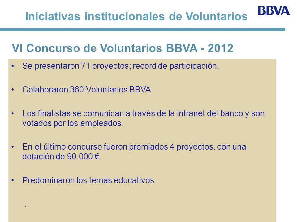 Iniciativas institucionales de Voluntarios Se presentaron 71 proyectos; record de participación. Colaboraron 360 Voluntarios BBVA Los finalistas se co