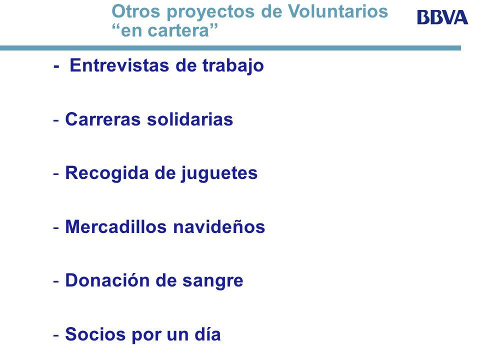 TERRITORIOS SOLIDARIOS Proyecto de personas para personas -El BBVA destina 1,8 millones de.
