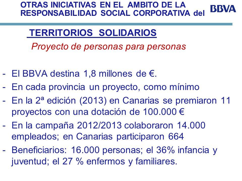 TERRITORIOS SOLIDARIOS Proyecto de personas para personas -El BBVA destina 1,8 millones de. -En cada provincia un proyecto, como mínimo -En la 2ª edic