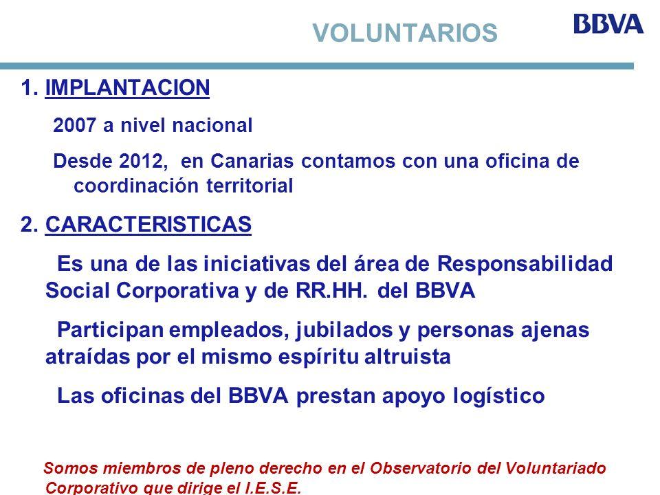 VOLUNTARIOS 1.IMPLANTACION 2007 a nivel nacional Desde 2012, en Canarias contamos con una oficina de coordinación territorial 2.CARACTERISTICAS Es una