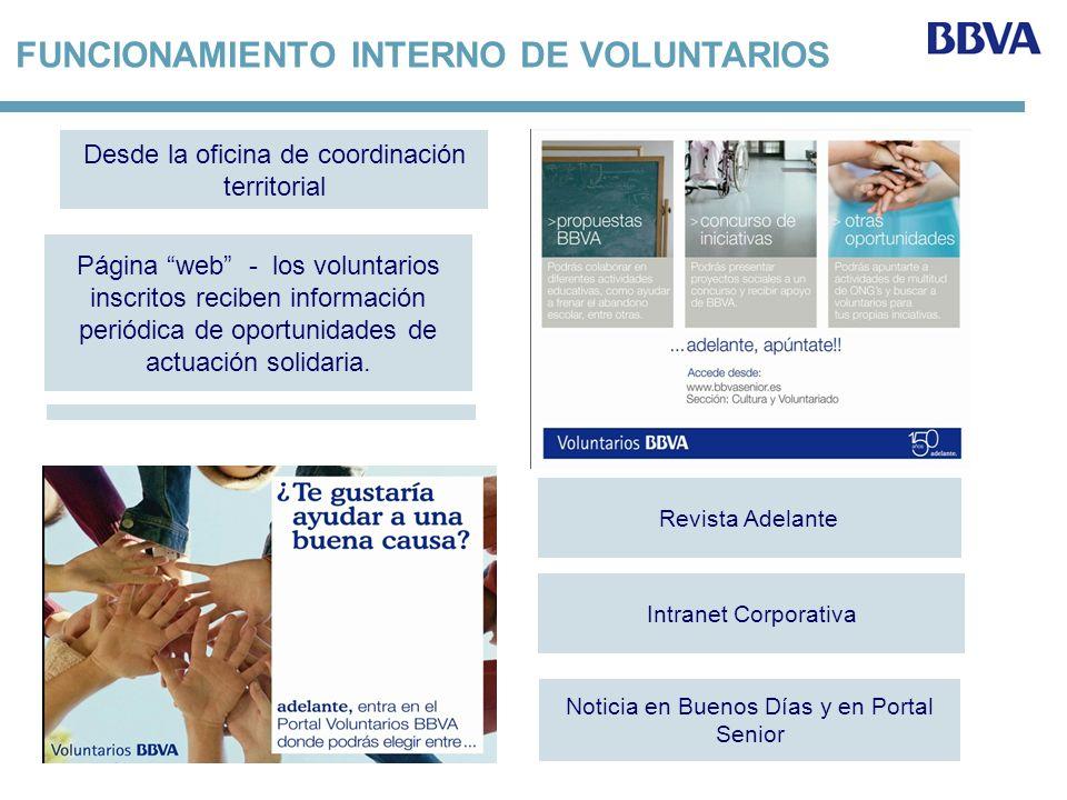 FUNCIONAMIENTO INTERNO DE VOLUNTARIOS Desde la oficina de coordinación territorial Noticia en Buenos Días y en Portal Senior Intranet Corporativa Revi