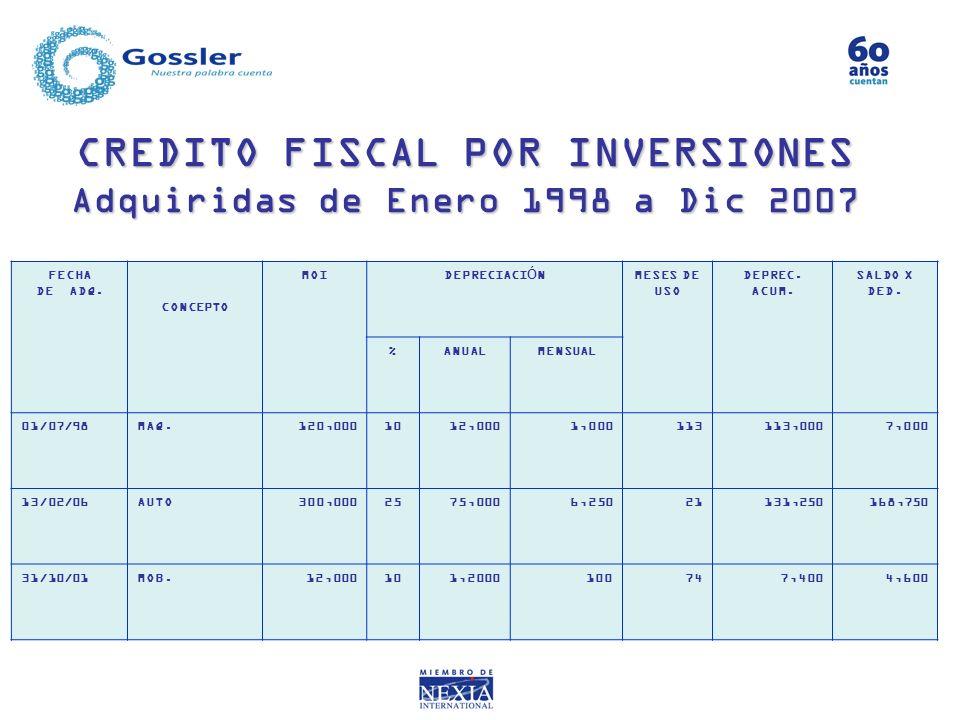 CREDITO FISCAL POR INVERSIONES Adquiridas de Enero 1998 a Dic 2007 FECHA DE ADQ. CONCEPTO MOIDEPRECIACIÓNMESES DE USO DEPREC. ACUM. SALDO X DED. %ANUA