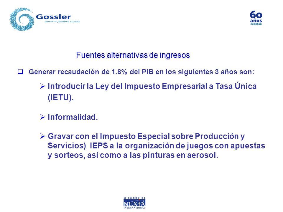 Fuentes alternativas de ingresos Generar recaudación de 1.8% del PIB en los siguientes 3 años son: Introducir la Ley del Impuesto Empresarial a Tasa Ú