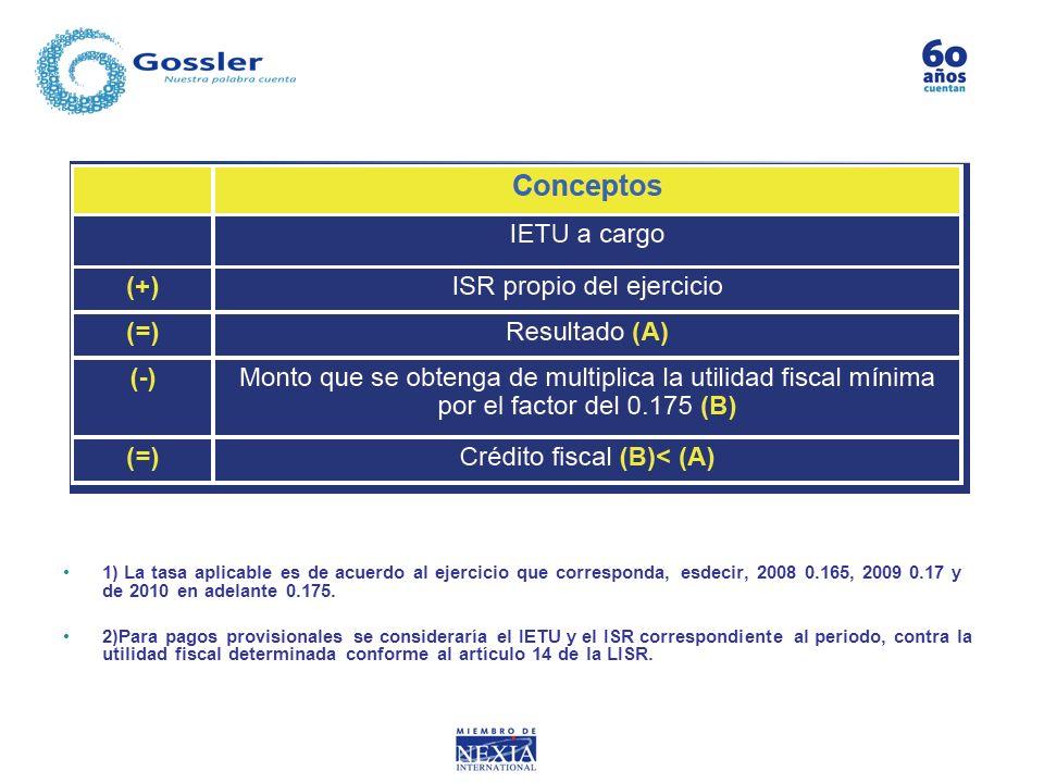 Crédito fiscal maquiladoras 1) La tasa aplicable es de acuerdo al ejercicio que corresponda, esdecir, 2008 0.165, 2009 0.17 y de 2010 en adelante 0.17