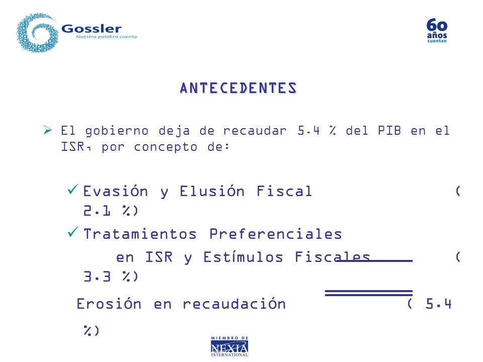 Principales factores de Evasión y elusión fiscal Sueldos y Previsión Social.