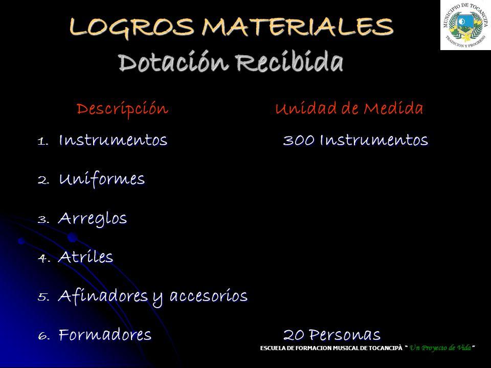LOGROS MATERIALES Dotación Recibida 1. Instrumentos300 Instrumentos 2. Uniformes 3. Arreglos 4. Atriles 5. Afinadores y accesorios 6. Formadores20 Per