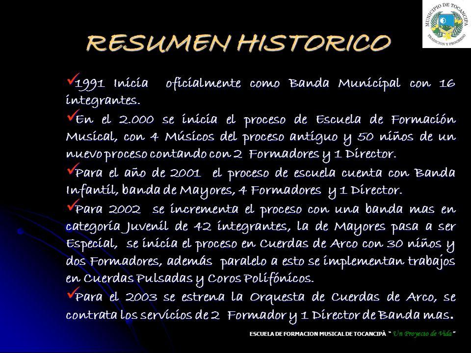 RESUMEN HISTORICO ESCUELA DE FORMACION MUSICAL DE TOCANCIPÀ Un Proyecto de Vida 1991 Inicia oficialmente como Banda Municipal con 16 integrantes. 1991