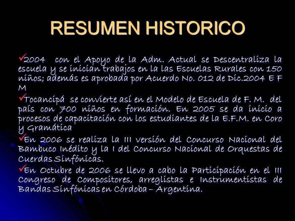 RESUMEN HISTORICO 2004 con el Apoyo de la Adm. Actual se Descentraliza la escuela y se inician trabajos en la las Escuelas Rurales con 150 niños; adem
