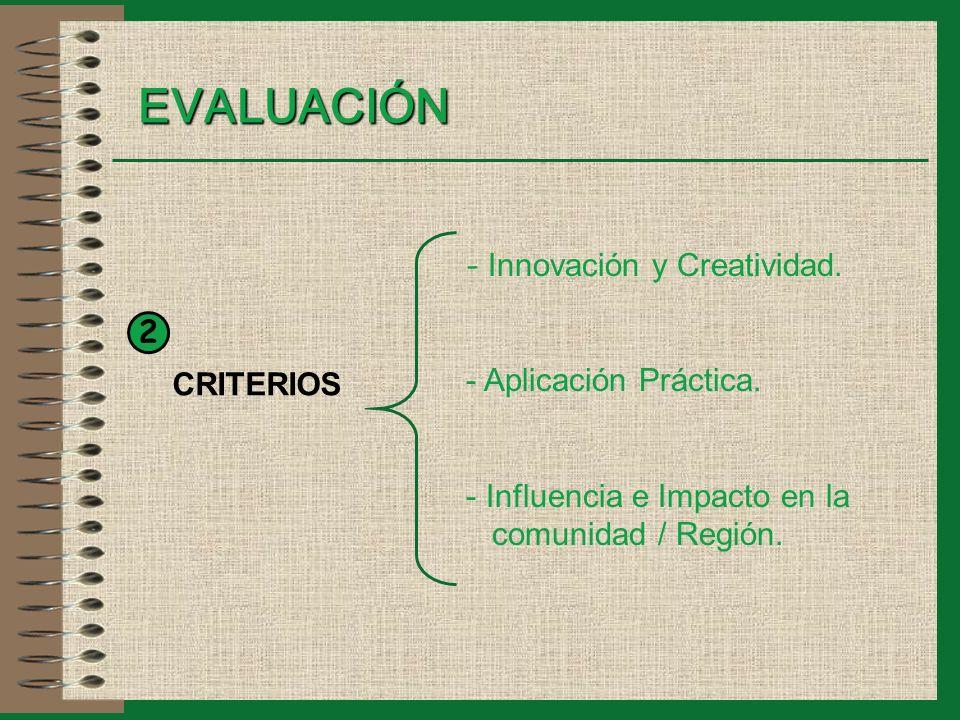 EVALUACIÓN 2 CRITERIOS - Innovación y Creatividad. - Aplicación Práctica. - Influencia e Impacto en la comunidad / Región.