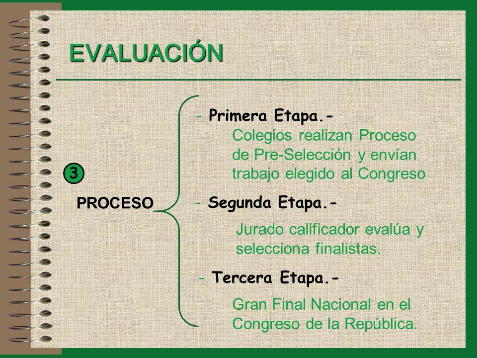 EVALUACIÓN 3 PROCESO - Primera Etapa.- - Segunda Etapa.- Colegios realizan Proceso de Pre-Selección y envían trabajo elegido al Congreso Jurado calificador evalúa y selecciona finalistas.