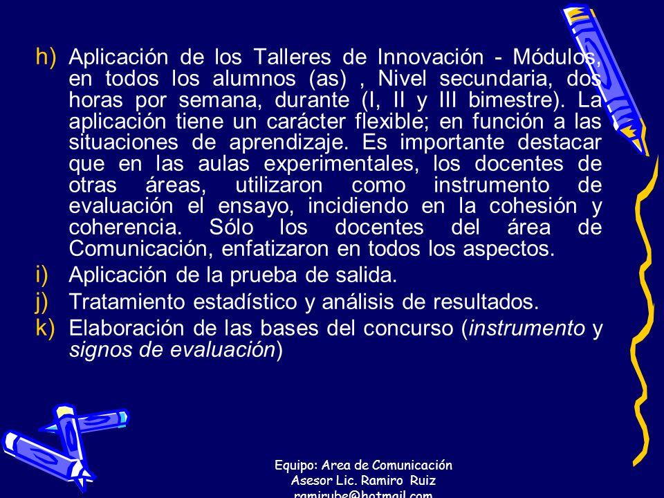 Equipo: Area de Comunicación Asesor Lic. Ramiro Ruiz ramirube@hotmail.com h) Aplicación de los Talleres de Innovación - Módulos, en todos los alumnos