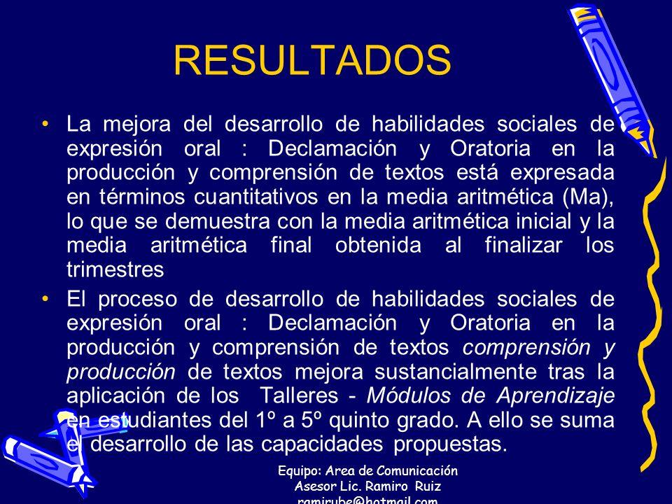 Equipo: Area de Comunicación Asesor Lic. Ramiro Ruiz ramirube@hotmail.com RESULTADOS La mejora del desarrollo de habilidades sociales de expresión ora