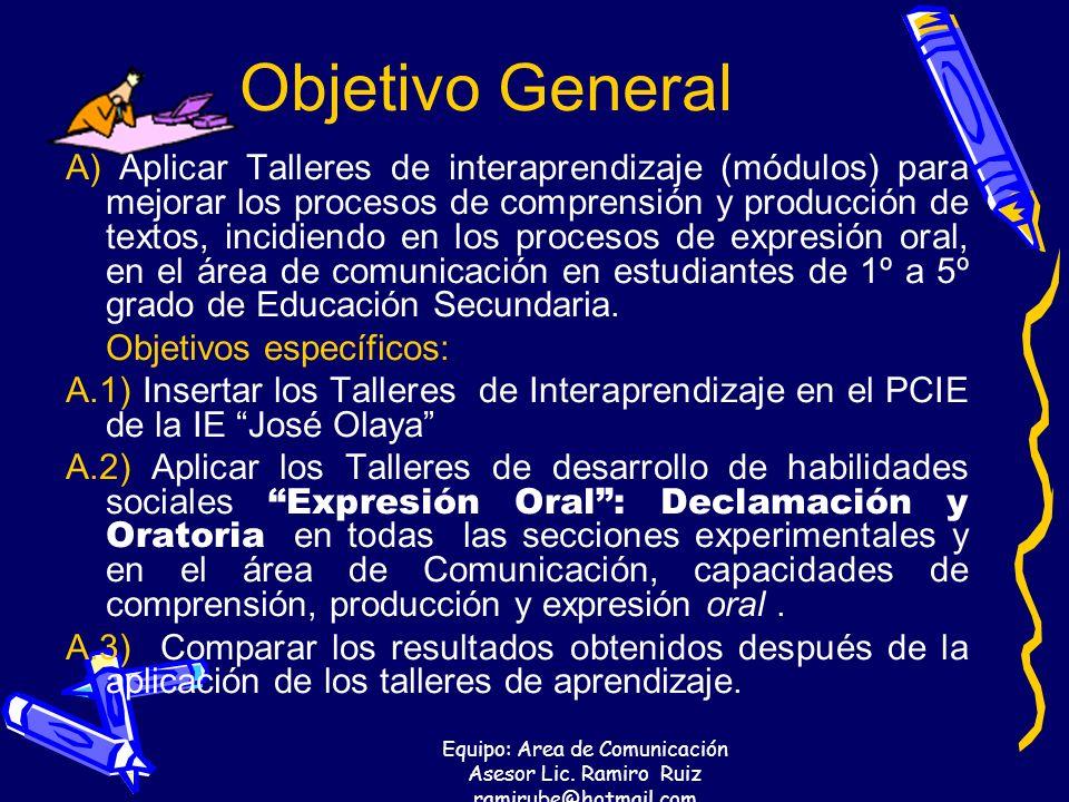 Equipo: Area de Comunicación Asesor Lic. Ramiro Ruiz ramirube@hotmail.com Objetivo General A) Aplicar Talleres de interaprendizaje (módulos) para mejo