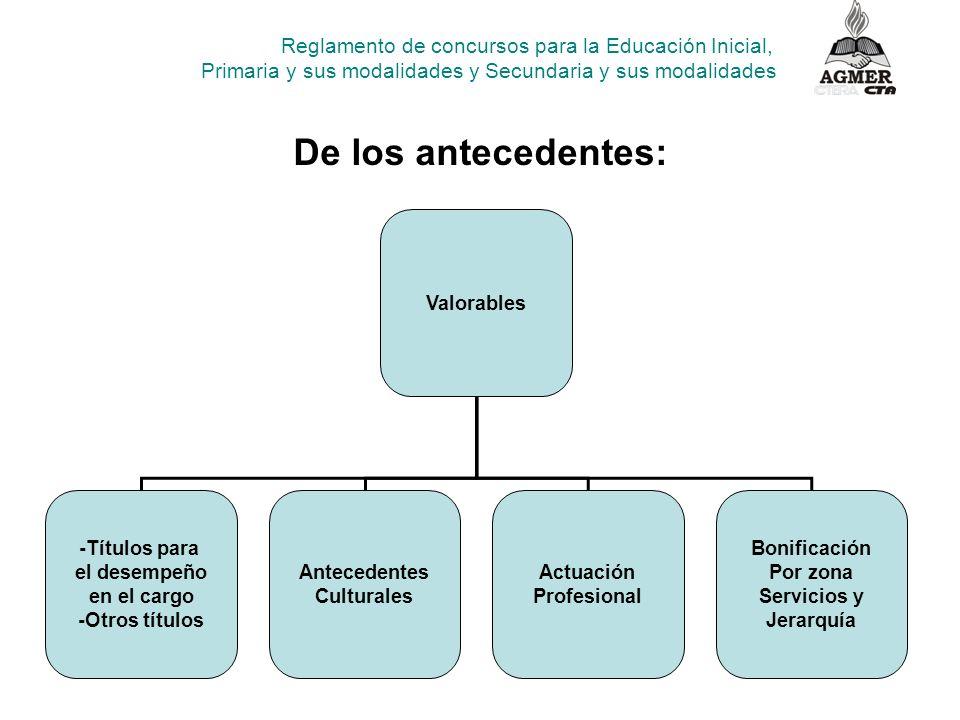 Valorables -Títulos para el desempeño en el cargo -Otros títulos Antecedentes Culturales Actuación Profesional Bonificación Por zona Servicios y Jerar