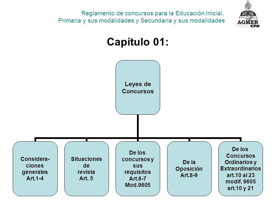 Capítulo 01: Reglamento de concursos para la Educación Inicial, Primaria y sus modalidades y Secundaria y sus modalidades Leyes de Concursos Considera