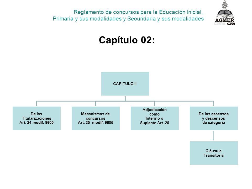 CAPITULO II De las Titularizaciones Art. 24 modif. 9605 Mecanismos de concursos Art. 25 modif. 9605 Adjudicación como Interino o Suplente Art. 26 De l