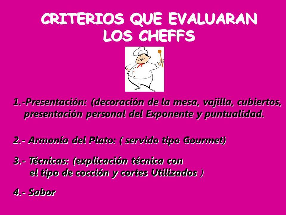 1.-Presentación: (decoración de la mesa, vajilla, cubiertos, presentación personal del Exponente y puntualidad. 1.-Presentación: (decoración de la mes