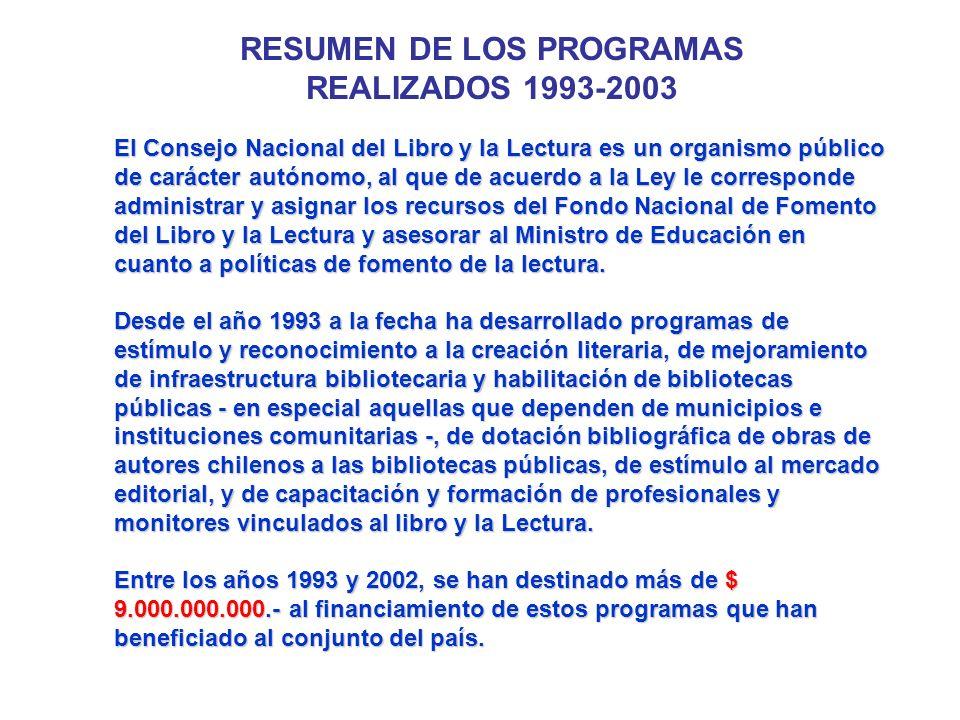 CONCURSOS PÚBLICOS Y PROGRAMAS VIGENTES: CONCURSO NACIONAL DE PROYECTOS DE FOMENTO DEL LIBRO Y LA LECTURA.