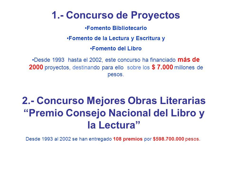 3.- Concurso de Adquisición de Libros de Autores Nacionales Durante el período 1993-2002, se han comprado a autores, editores, distribuidores u otros agentes, cerca de 200.000 ejemplares de libros que corresponden a 1.500 títulos de obras de autores chilenos, por un monto total de $ 701.593.087.
