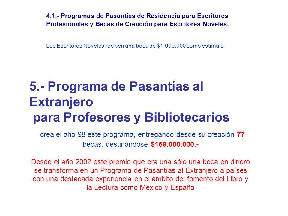 4.1.- Programas de Pasantías de Residencia para Escritores Profesionales y Becas de Creación para Escritores Noveles.