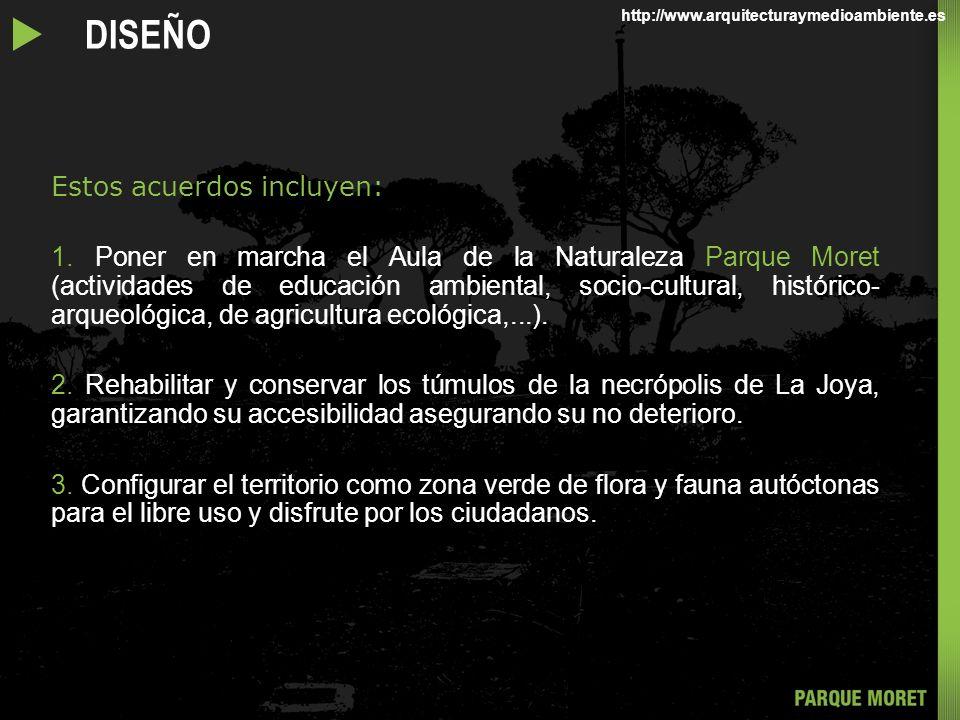 RECORRIDO ARQUEOLÓGICO Túmulo 2 http://www.arquitecturaymedioambie nte.com/ http://www.arquitecturaymedioambiente.es