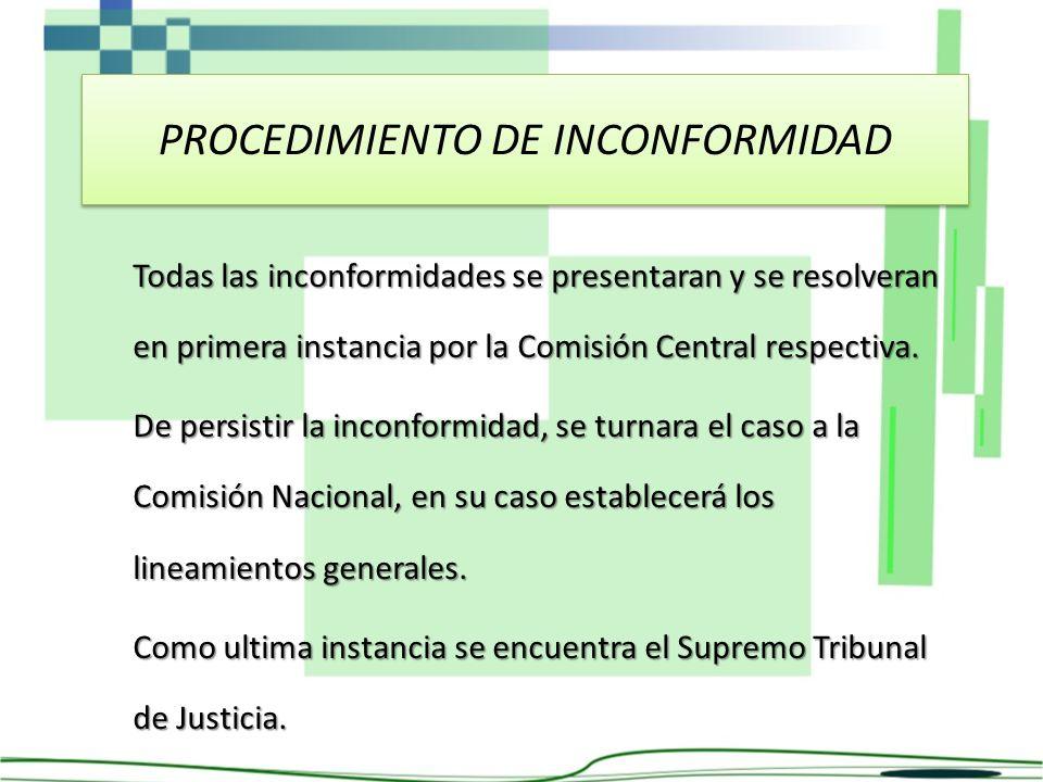 PROCEDIMIENTO DE INCONFORMIDAD Todas las inconformidades se presentaran y se resolveran en primera instancia por la Comisión Central respectiva. De pe