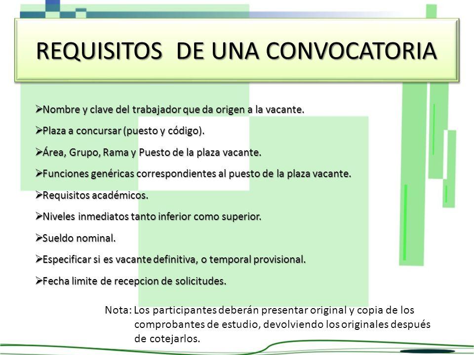 REQUISITOS DE UNA CONVOCATORIA Nombre y clave del trabajador que da origen a la vacante. Nombre y clave del trabajador que da origen a la vacante. Pla