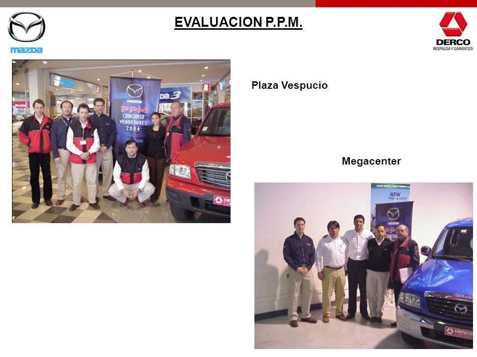 Plaza Vespucio Megacenter EVALUACION P.P.M.