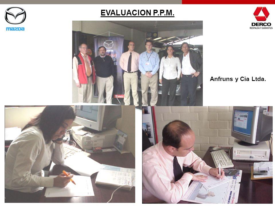 Anfruns y Cia Ltda. EVALUACION P.P.M.