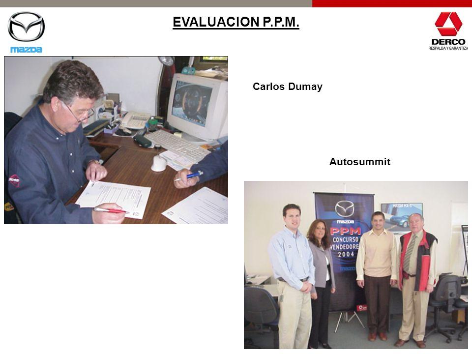 Carlos Dumay Autosummit EVALUACION P.P.M.