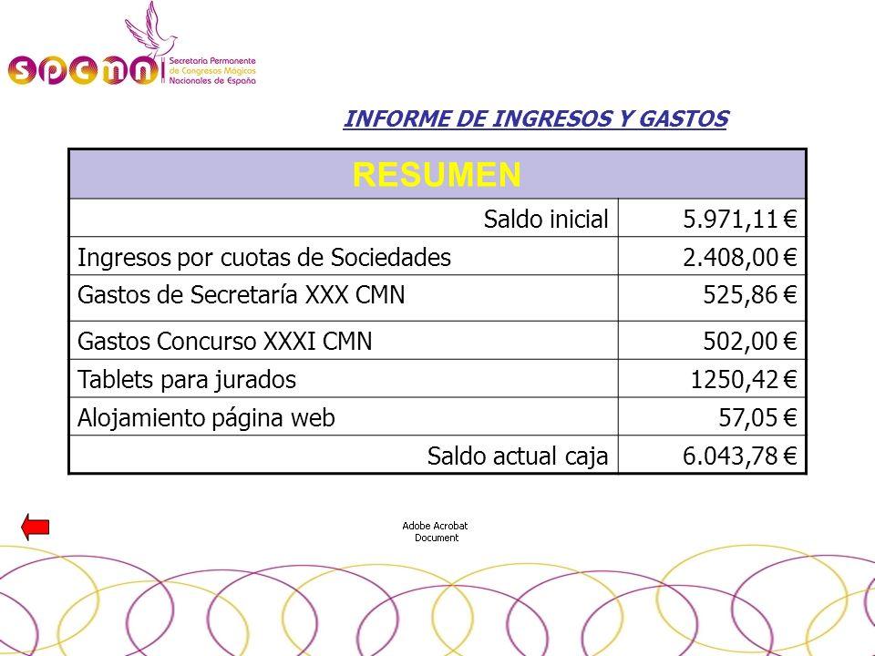 Círculo de Alumnos de Pablo Segóbriga (CAPS) APROBACION DE LA ADHESION DE NUEVAS SOCIEDADES D.