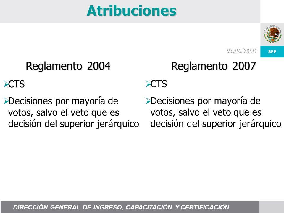 Atribuciones Reglamento 2004 Reglamento 2007 CTS Decisiones por mayoría de votos, salvo el veto que es decisión del superior jerárquico DIRECCIÓN GENE