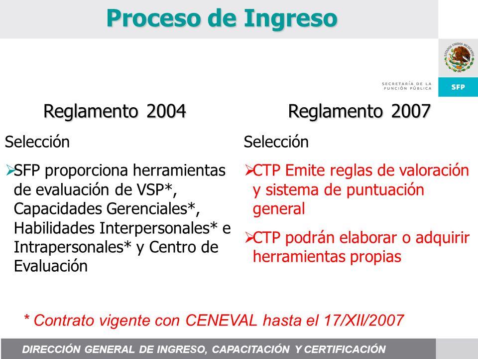 Proceso de Ingreso Selección SFP proporciona herramientas de evaluación de VSP*, Capacidades Gerenciales*, Habilidades Interpersonales* e Intrapersona