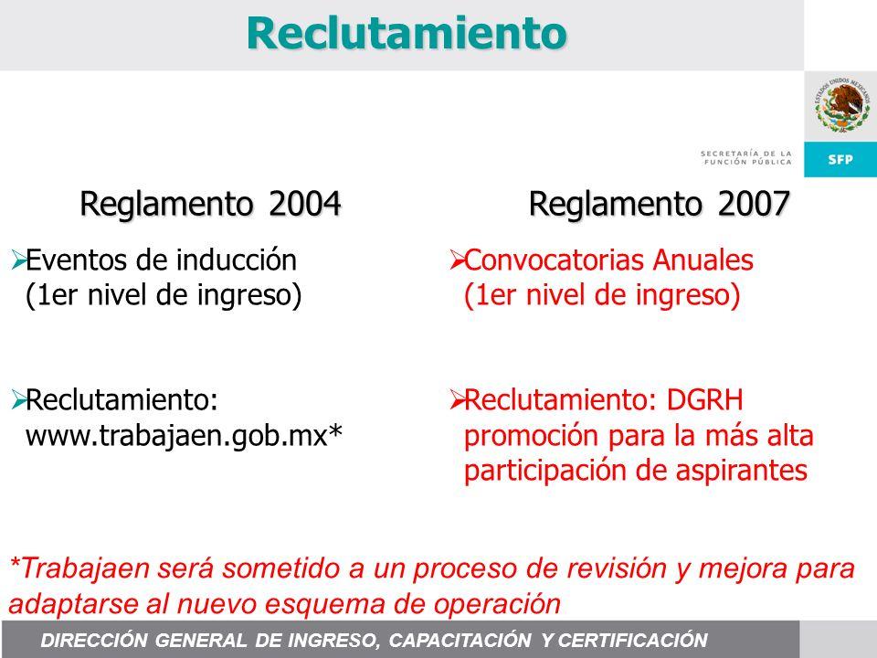 Reclutamiento Eventos de inducción (1er nivel de ingreso) Reclutamiento: www.trabajaen.gob.mx* Convocatorias Anuales (1er nivel de ingreso) Reclutamie