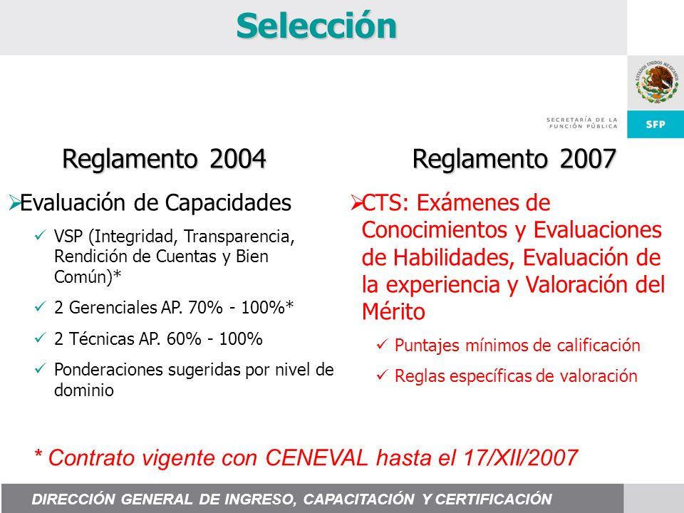 Selección Evaluación de Capacidades VSP (Integridad, Transparencia, Rendición de Cuentas y Bien Común)* 2 Gerenciales AP. 70% - 100%* 2 Técnicas AP. 6
