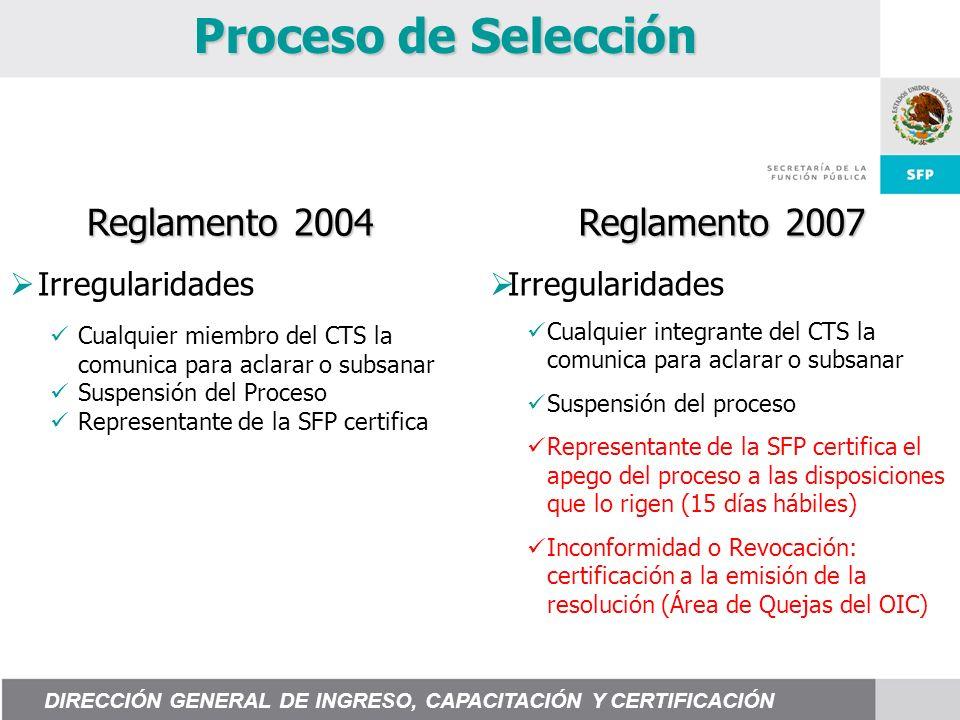 Proceso de Selección Irregularidades Cualquier integrante del CTS la comunica para aclarar o subsanar Suspensión del proceso Representante de la SFP c