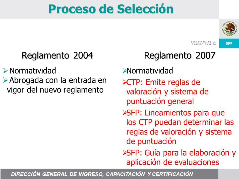 Proceso de Selección Reglamento 2004 Reglamento 2007 Normatividad Abrogada con la entrada en vigor del nuevo reglamento Normatividad CTP: Emite reglas
