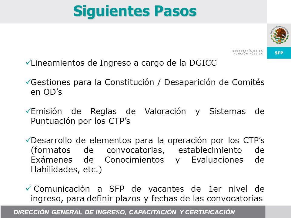 Lineamientos de Ingreso a cargo de la DGICC Gestiones para la Constitución / Desaparición de Comités en ODs Emisión de Reglas de Valoración y Sistemas