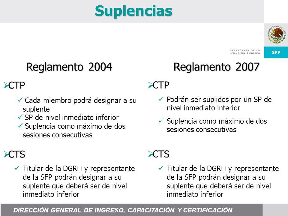 Suplencias Reglamento 2004 Reglamento 2007 CTP Podrán ser suplidos por un SP de nivel inmediato inferior Suplencia como máximo de dos sesiones consecu