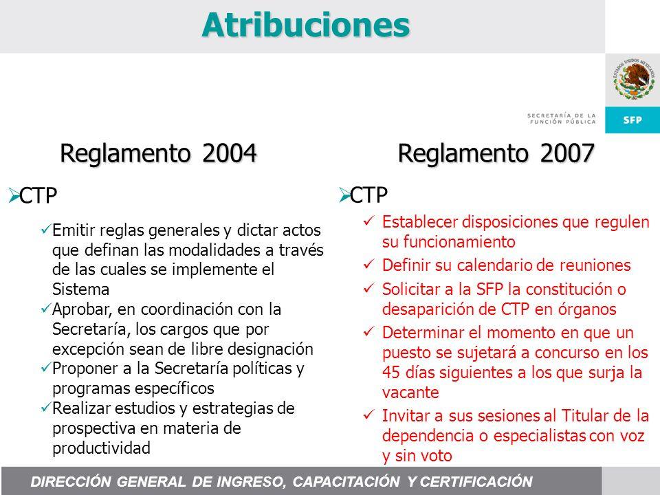 Atribuciones Reglamento 2004 Reglamento 2007 CTP Establecer disposiciones que regulen su funcionamiento Definir su calendario de reuniones Solicitar a