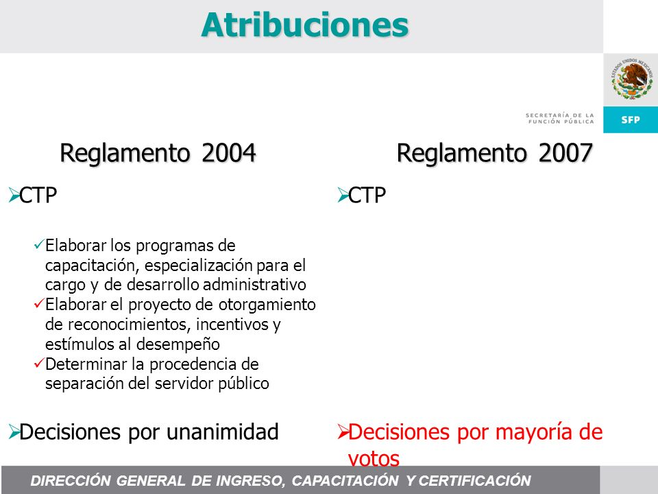 Atribuciones Reglamento 2004 Reglamento 2007 CTP Decisiones por unanimidad Elaborar los programas de capacitación, especialización para el cargo y de