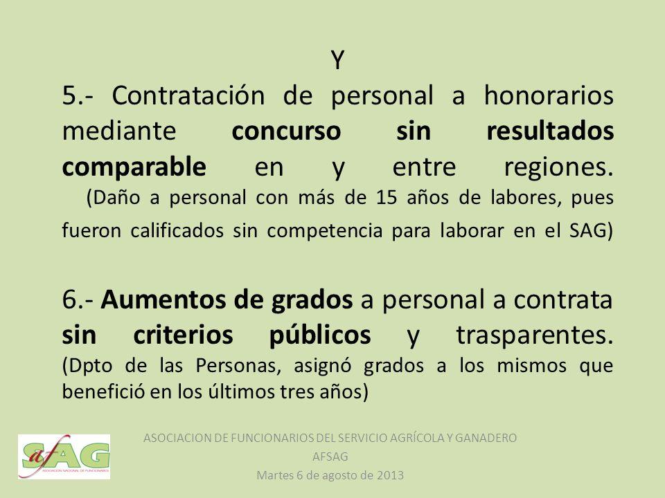 Y 5.- Contratación de personal a honorarios mediante concurso sin resultados comparable en y entre regiones. (Daño a personal con más de 15 años de la