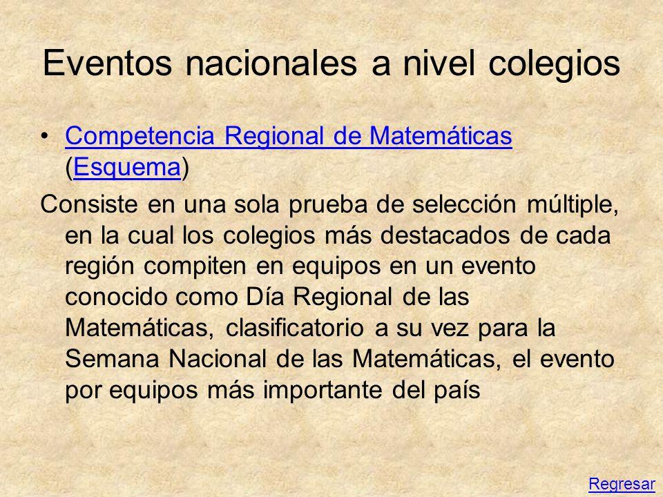 Eventos nacionales a nivel colegios Competencia Regional de Matemáticas (Esquema)Competencia Regional de MatemáticasEsquema Consiste en una sola prueb